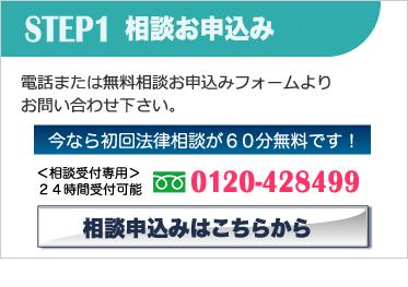 STEP1 相談お申込み